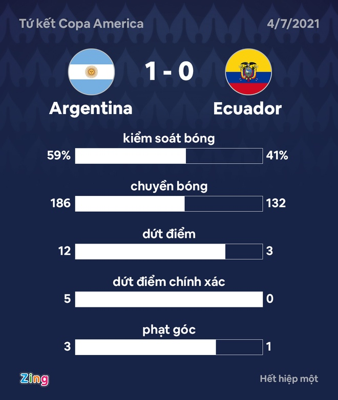 Argentina vs Ecuador anh 18