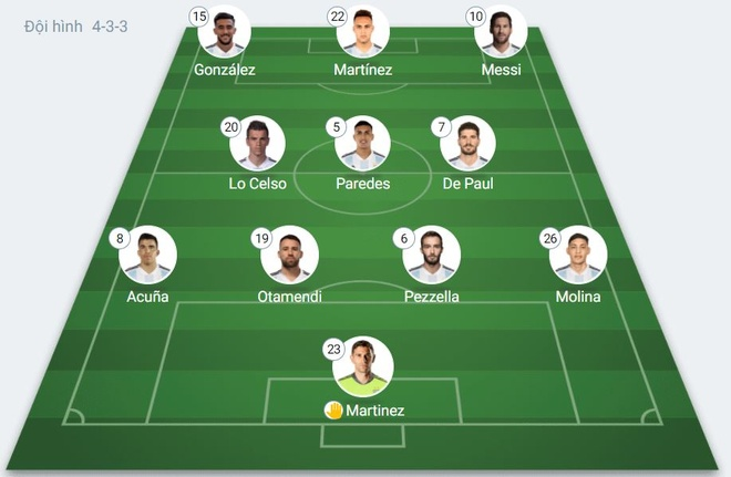 Argentina vs Ecuador anh 2