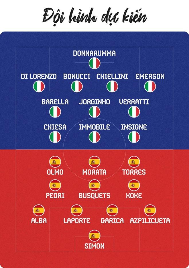 Italy vs Tay Ban Nha anh 10