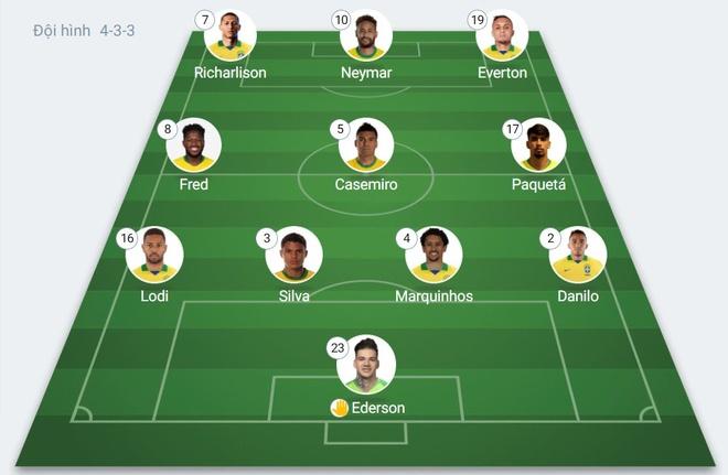 Brazil vs Peru anh 2