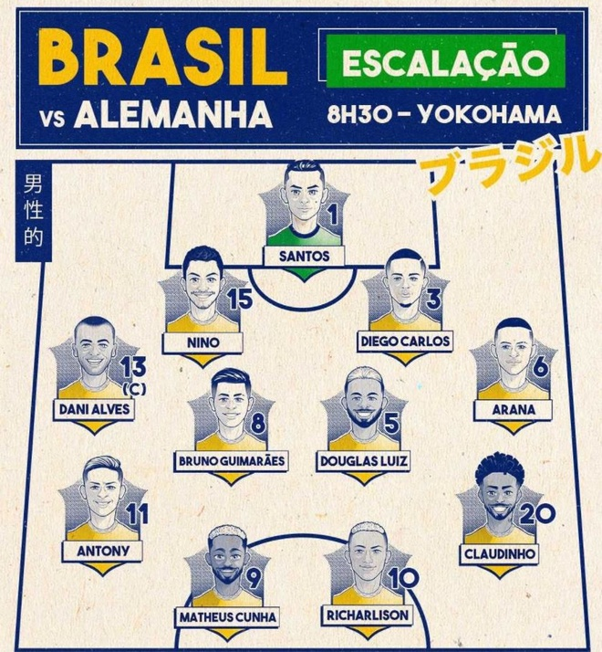 Olympic Brazil vs Duc anh 9