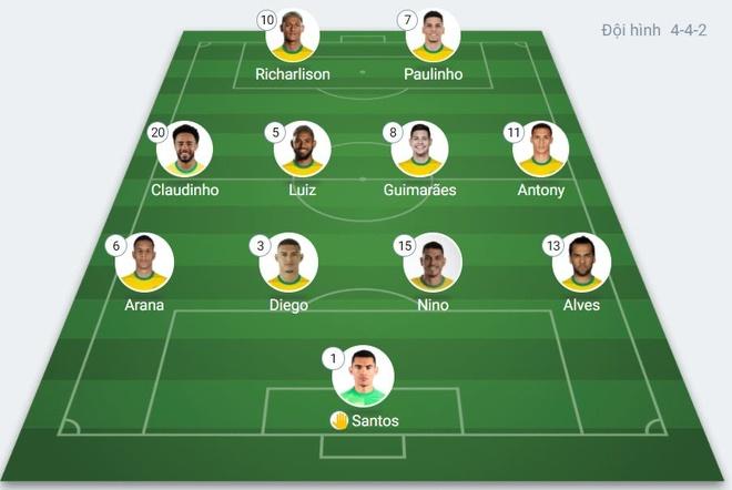 Olympic Mexico vs Brazil anh 3