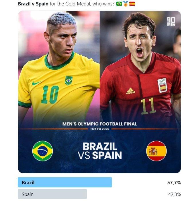 Olympic Brazil vs Tay Ban Nha anh 8