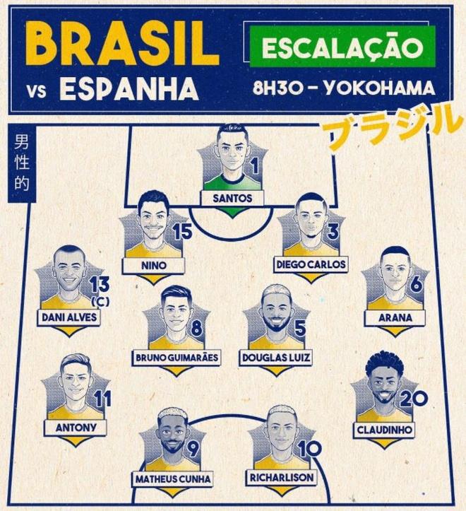 Olympic Brazil vs Tay Ban Nha anh 2