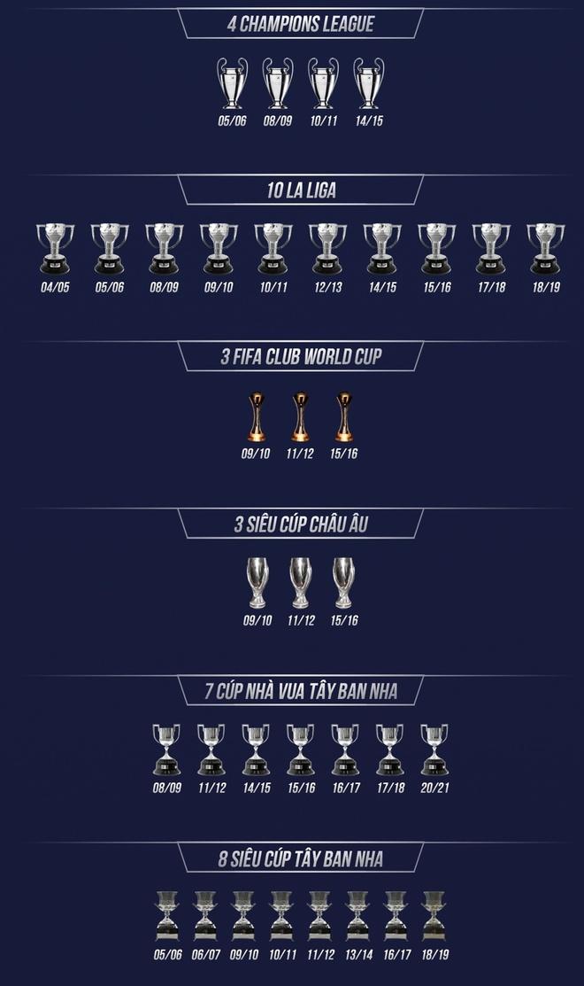 Messi hop bao ve vu do vo voi Barcelona anh 4