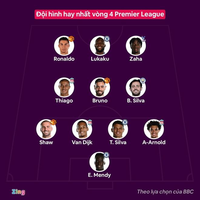 Young Boys vs Man Utd anh 5