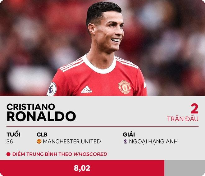 Man Utd dau Aston Villa anh 13