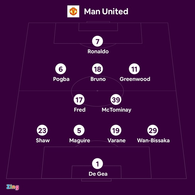 Man Utd dau Aston Villa anh 16