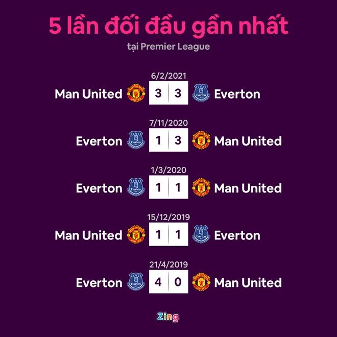 MU dau Everton anh 14