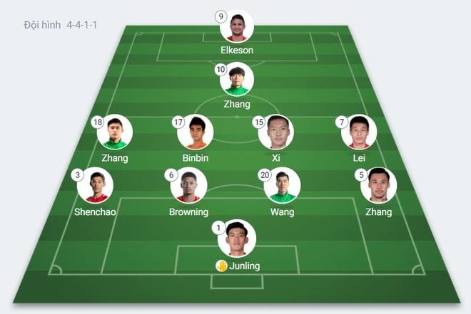 Tuyen Trung Quoc vs Viet Nam anh 10