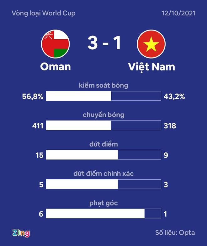 Tuyen Viet Nam dau Oman anh 41