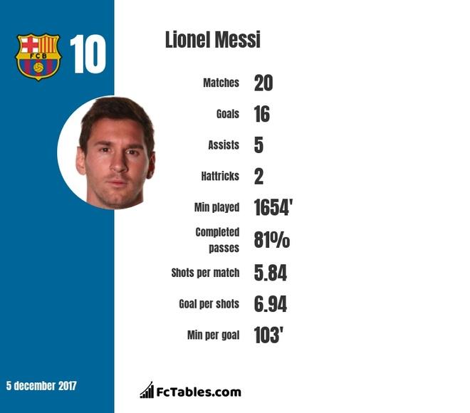 Neu co thua Qua bong vang 2017, Messi van mang tam voc vi dai hinh anh 2