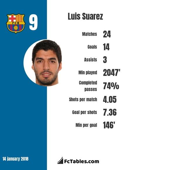Luis Suarez: tam guong cua nhung no luc khong ngung hinh anh 2