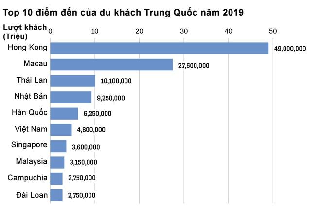 Vang khach Trung Quoc, du lich the gioi gap hoa hinh anh 1 Screen_Shot_2020_02_01_at_7.08.04_PM.jpg