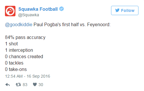 MU thua Feyenoord, fan dua nhau che nhao Pogba hinh anh 2
