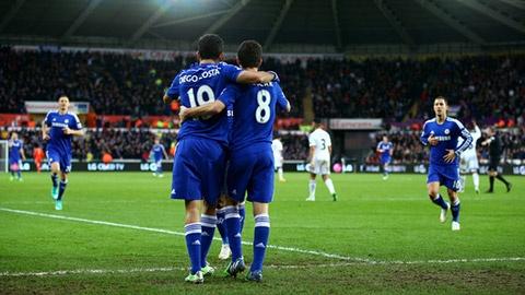 10 khoanh khac dep nhat cua Oscar trong mau ao Chelsea hinh anh 8