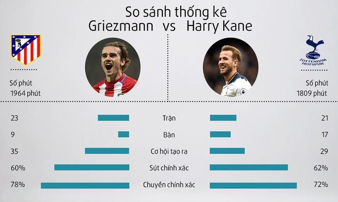 Chuyen nhuong: Man Utd len phuong an B cho vu Griezmann hinh anh 1