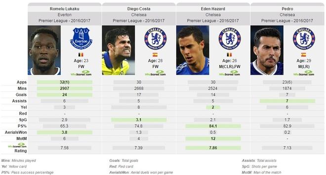 Chuyen nhuong: Chelsea duyet chi 120 trieu bang, Real hoi mua Silva hinh anh 1