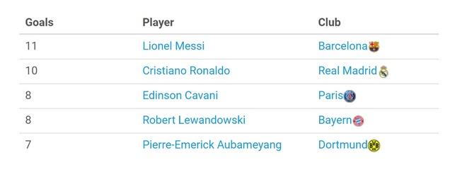Cristiano Ronaldo: Niem tin tuyet doi cua Real Madrid hinh anh 2