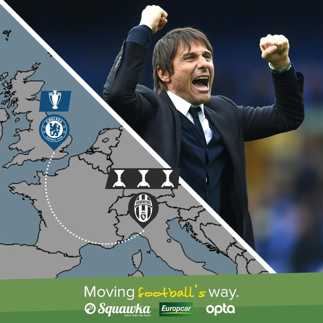 Chelsea vo dich NH Anh: Antonio Conte va nhung con so 4 than ky hinh anh 1
