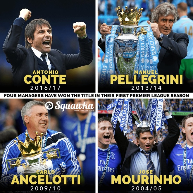 Chelsea vo dich NH Anh: Antonio Conte va nhung con so 4 than ky hinh anh 2