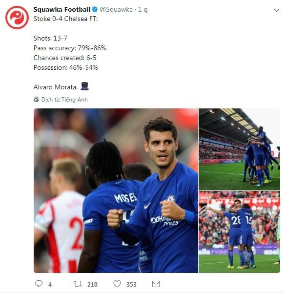 Lap hat-trick an tuong, Morata can bang ky luc kho tin cua Diego Costa hinh anh 17