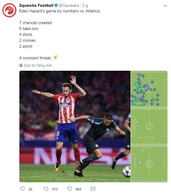 Chelsea nguoc dong ngoan muc bang 'bai tu' cua Morata hinh anh 12