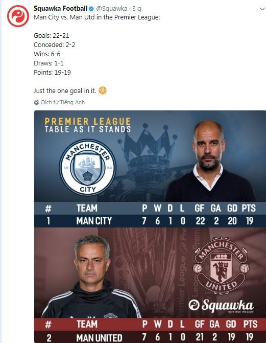 Chelsea 0-1 Man City: Pep Guardiola lan dau thang The Blues hinh anh 12