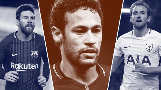 100 cau thu gia tri nhat the gioi: Neymar vuot Messi, Ronaldo het thoi hinh anh