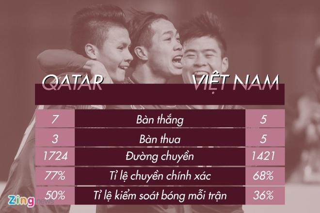 Dung de U23 Qatar dut diem trong vong cam hinh anh 8