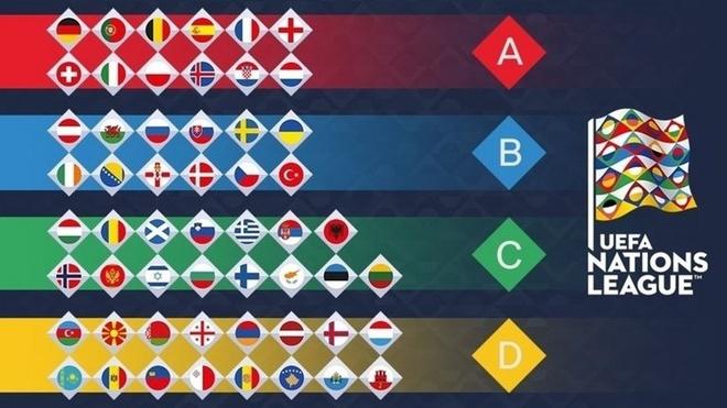 UEFA Nations League - giai dau cong bang va hap dan cua UEFA hinh anh 1
