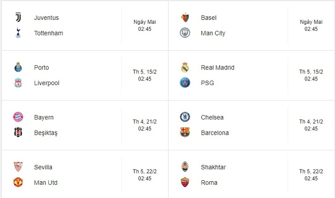 8 cau hoi truoc vong 1/8 Champions League hinh anh 4
