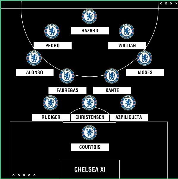 Chelsea nam nhieu loi the truoc dai chien voi Man Utd hinh anh 2