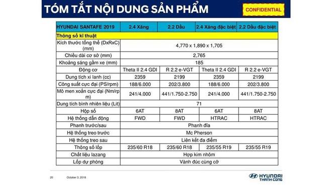Hyundai SantaFe 2019 lo cau hinh truoc khi ra mat o Viet Nam hinh anh 1