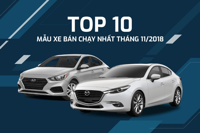 10 oto ban chay o VN thang 11 - Toyota Vios lai dan dau hinh anh