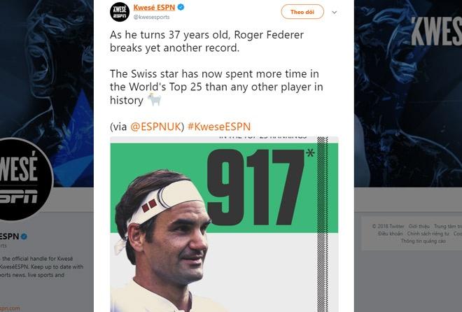 Roger Federer mung sinh nhat tuoi 37 voi nhung cot moc dang nho hinh anh 1