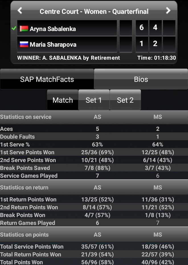 Maria Sharapova bo cuoc tai giai dau o Trung Quoc hinh anh 2