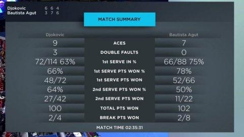Djokovic khong giu duoc binh tinh khi de thua tai ban ket Qatar Open hinh anh 2