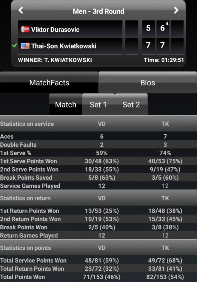Thai-Son Kwiatkowski vao tu ket Vietnam Open anh 2