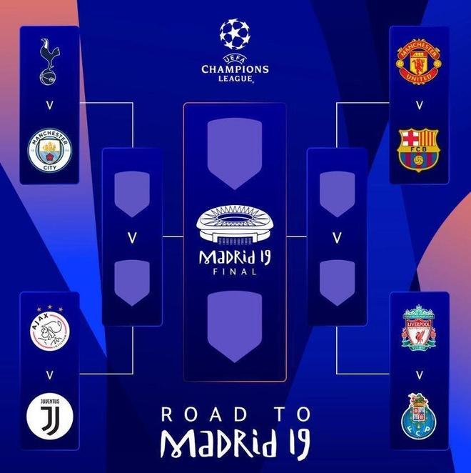 Tottenham gap Man City tai tu ket Champions League anh 3