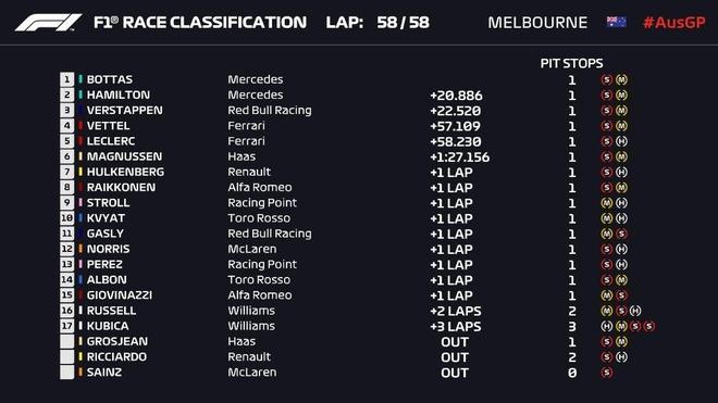 Hamilton ve nhi tai F1 Australian Grand Prix 2019 anh 2