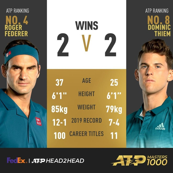 Roger Federer dung truoc thoi khac lich su tai Indian Wells hinh anh 3