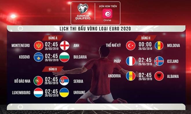 Lich thi dau Vong loai EURO 2020: Bo Dao Nha vs Serbia anh 4