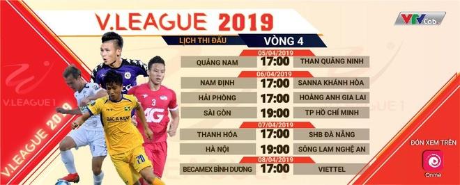V.League tro lai, giai hang Nhat 2019 khoi tranh hinh anh 1