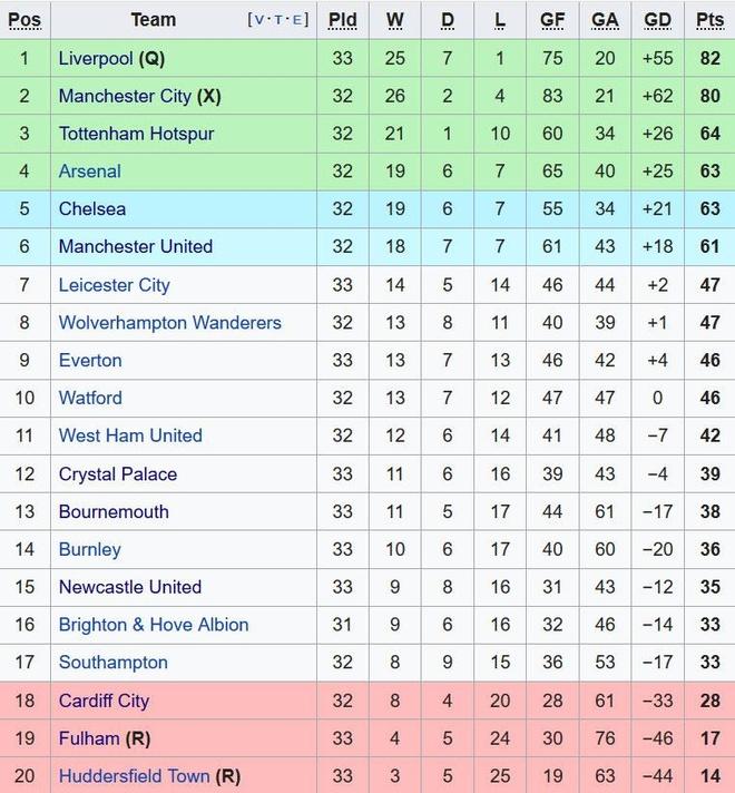 Arsenal thua Everton 0-1, bo lo co hoi len top 3 hinh anh 1