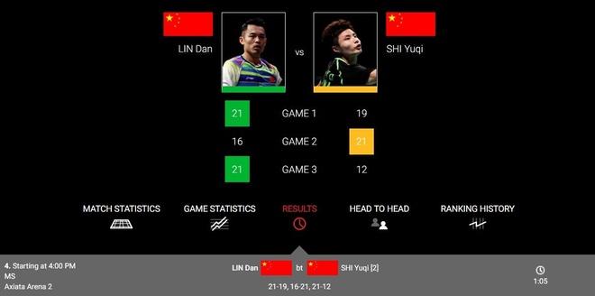 Lin Dan ha hat giong so 2 Shi Yuqi,  vao chung ket Malaysia Open anh 3