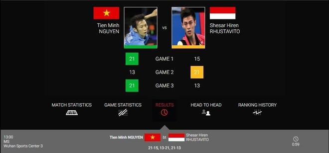 Tay vot Tien Minh lan dau vao tu ket giai chau A sau 8 nam hinh anh 3