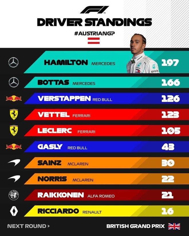 Verstappen thang F1 tai Ao anh 9