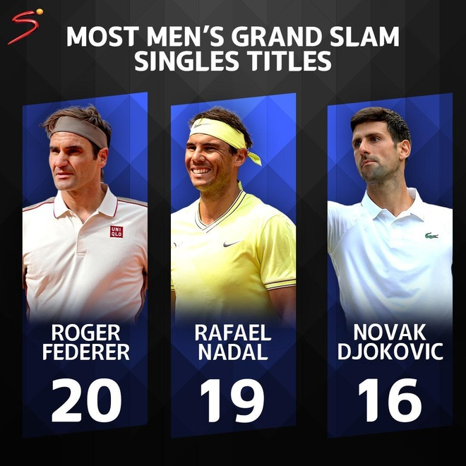 Nadal ap sat ky luc danh hieu Grand Slam cua Federer hinh anh 8