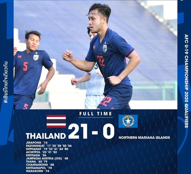 Sao tre tuyen Thai Lan ghi 5 ban trong tran thang 21-0 hinh anh 1